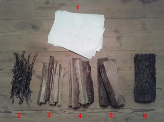 Firewood sizes.